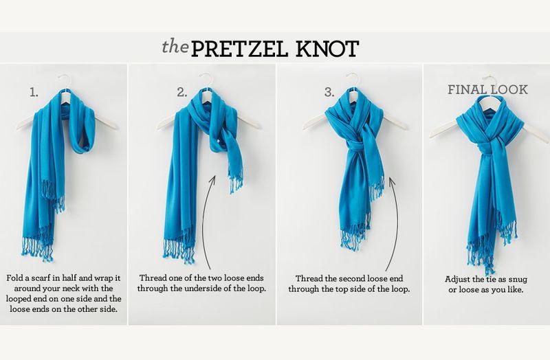 The pretzel knot