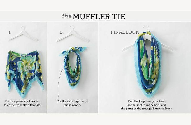 The muffler tie