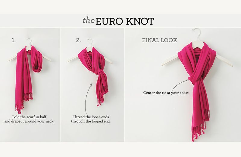 The euro knot