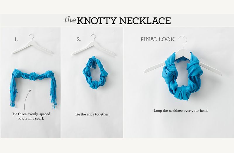 The knotty necklace